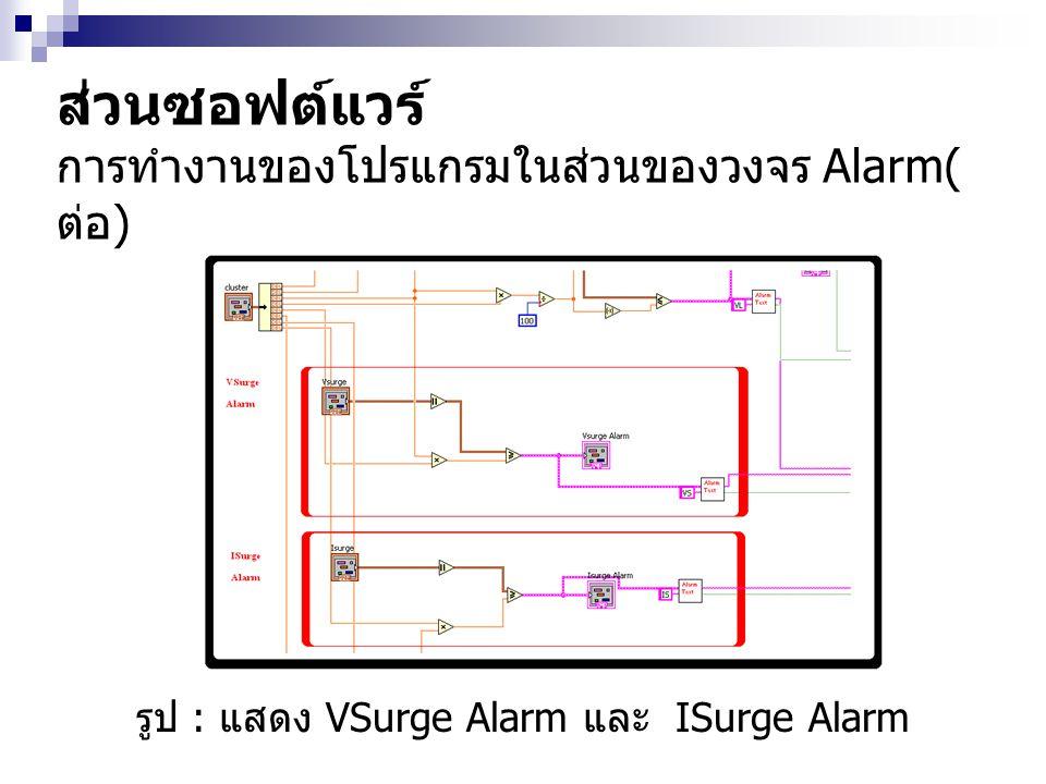 ส่วนซอฟต์แวร์ การทำงานของโปรแกรมในส่วนของวงจร Alarm( ต่อ ) รูป : แสดง VSurge Alarm และ ISurge Alarm