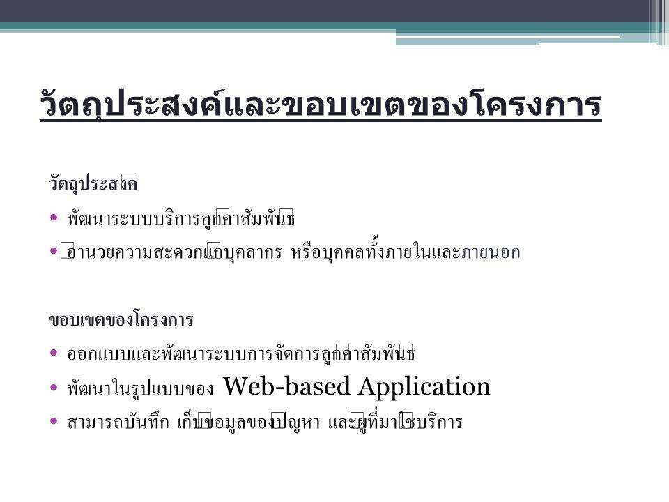 แผนการดำเนินงาน ลำดับ แผนงาน 25522553 มิ.ย. ก.ค.ก.ค.