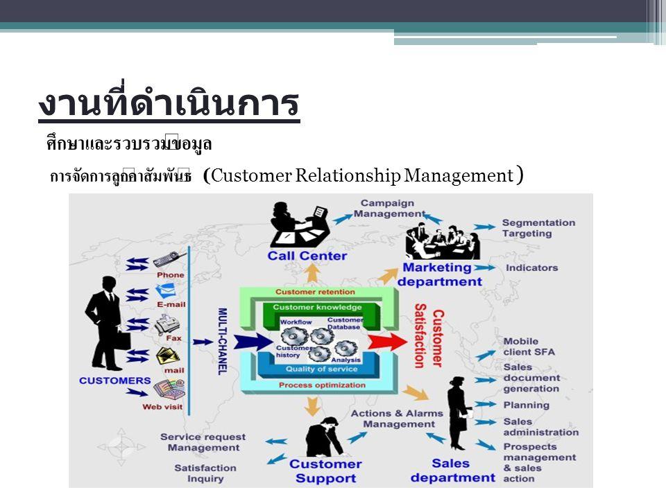งานที่ดำเนินการ ศึกษาและรวบรวมข้อมูล การจัดการลูกค้าสัมพันธ์ (Customer Relationship Management )