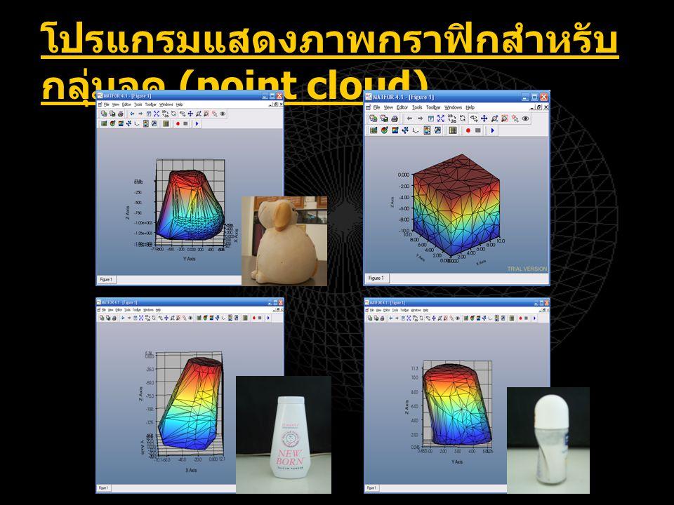 โปรแกรมแสดงภาพกราฟิกสำหรับ กลุ่มจุด (point cloud)