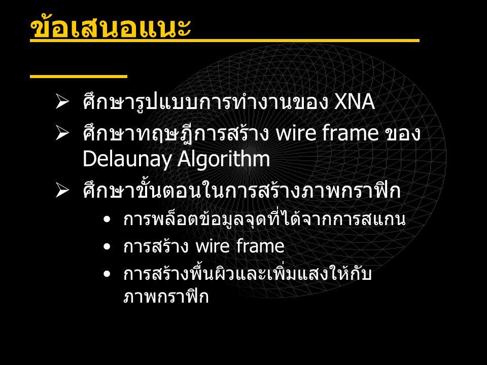 ข้อเสนอแนะ  ศึกษารูปแบบการทำงานของ XNA  ศึกษาทฤษฎีการสร้าง wire frame ของ Delaunay Algorithm  ศึกษาขั้นตอนในการสร้างภาพกราฟิก • การพล็อตข้อมูลจุดที