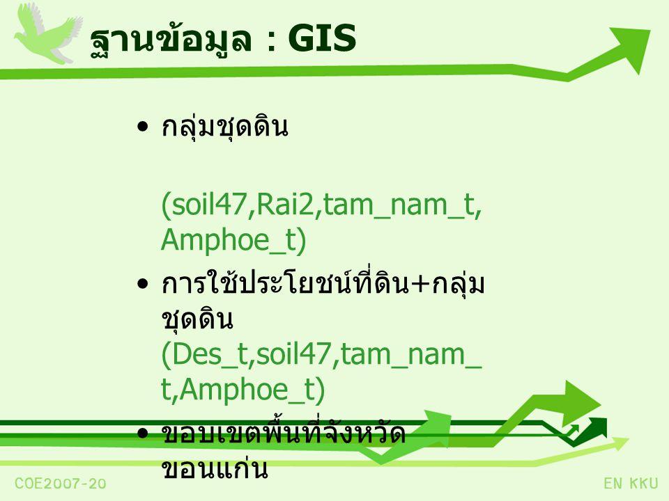 ฐานข้อมูล : GIS • กลุ่มชุดดิน (soil47,Rai2,tam_nam_t, Amphoe_t) • การใช้ประโยชน์ที่ดิน + กลุ่ม ชุดดิน (Des_t,soil47,tam_nam_ t,Amphoe_t) • ขอบเขตพื้นท