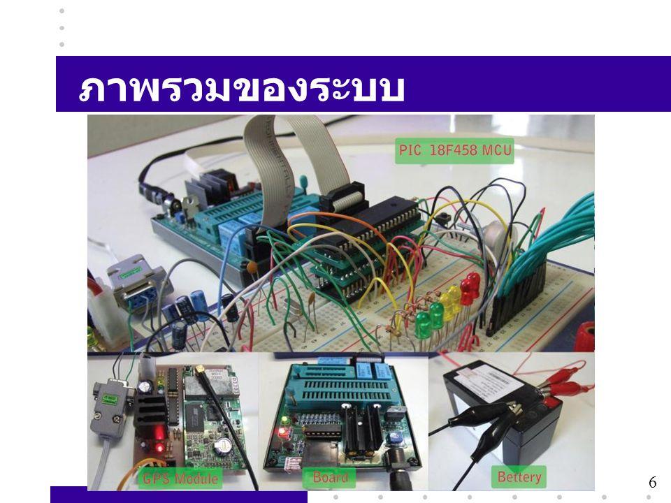 6 ภาพรวมของระบบ 6