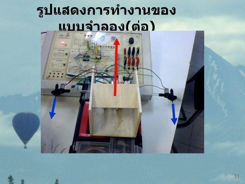 รูปแสดงการทำงานของ แบบจำลอง ( ต่อ ) 11