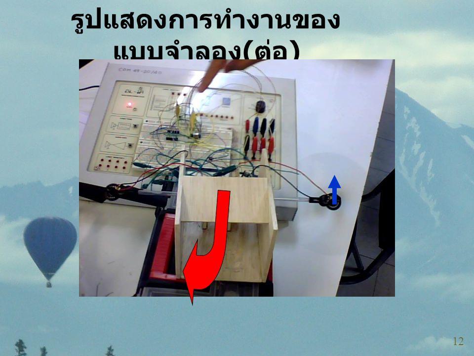 รูปแสดงการทำงานของ แบบจำลอง ( ต่อ ) 12