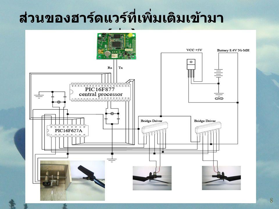 9 2) พัฒนาแกนหมุนหลักให้หมุนได้ในองศามากขึ้น 3) ต่อฺ H-bridge driver 2 ตัว เข้าไปในวงจร