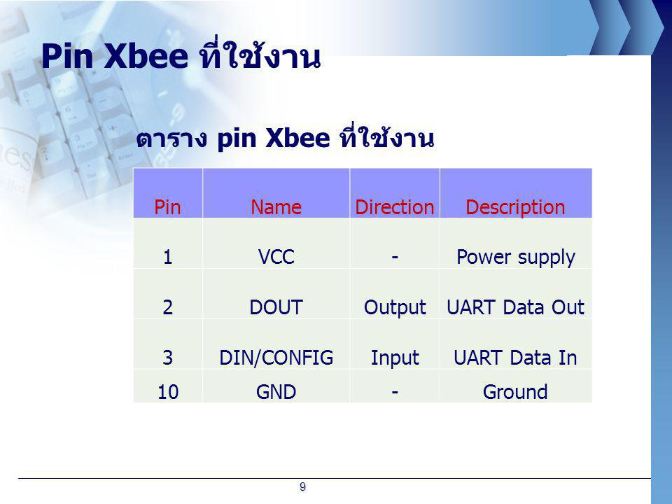 Pin Xbee ที่ใช้งาน PinNameDirectionDescription 1VCC-Power supply 2DOUTOutputUART Data Out 3DIN/CONFIGInputUART Data In 10GND-Ground 9 ตาราง pin Xbee ที่ใช้งาน