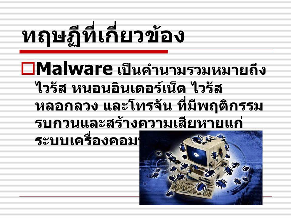 ทฤษฏีที่เกี่ยวข้อง  Malware เป็นคำนามรวมหมายถึง ไวรัส หนอนอินเตอร์เน็ต ไวรัส หลอกลวง และโทรจัน ที่มีพฤติกรรม รบกวนและสร้างความเสียหายแก่ ระบบเครื่องค