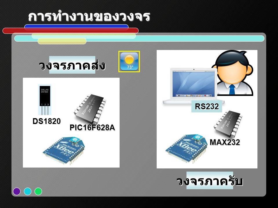 วงจรภาคส่ง การทำงานของวงจร PIC16F628A MAX232 RS232 DS1820 วงจรภาครับ