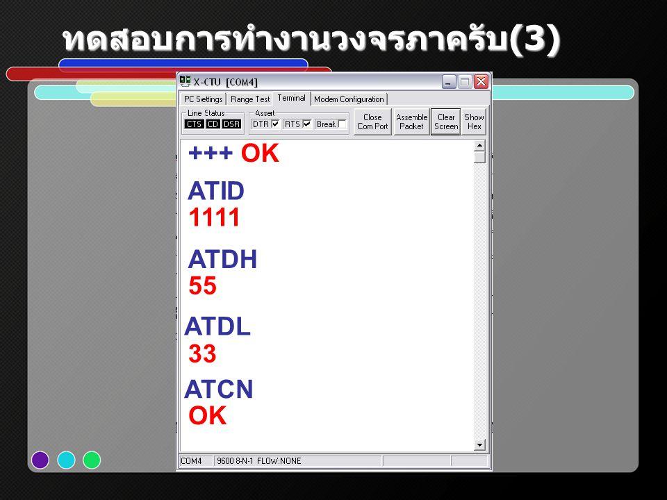 ทดสอบการทำงานวงจรภาครับ (3) +++OK ATID 1111 ATDH 55 ATDL 33 ATCN OK