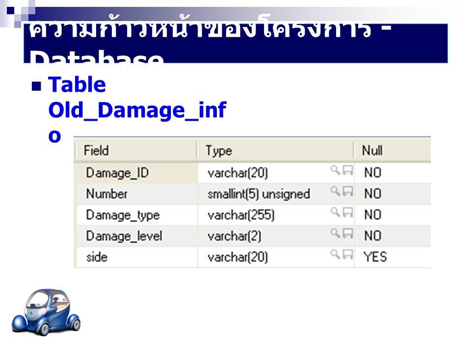 ความก้าวหน้าของโครงการ - Database  Table Old_Damage_inf o