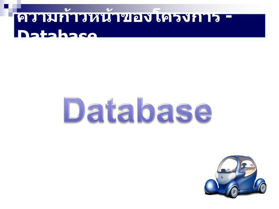ความก้าวหน้าของโครงการ - Database