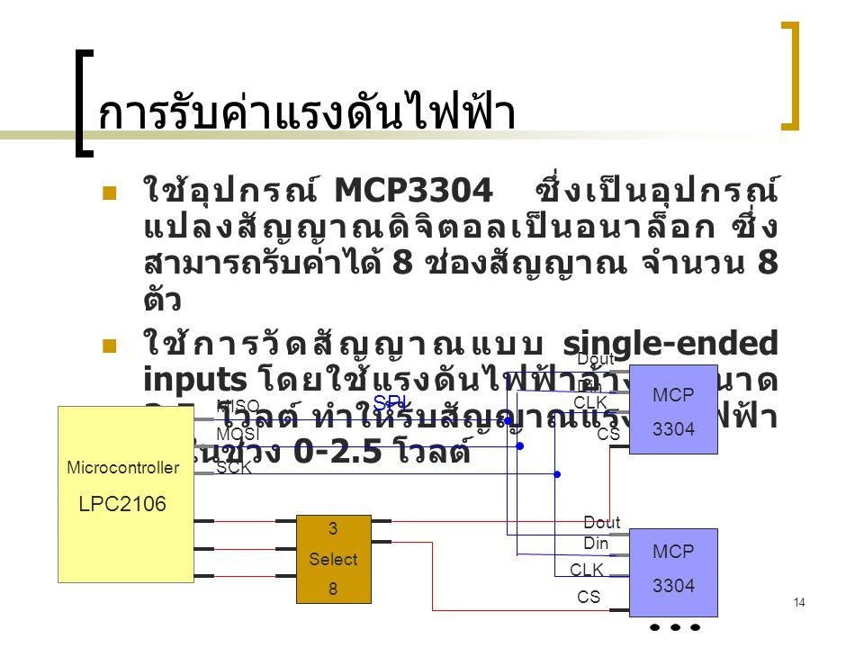 14 การรับค่าแรงดันไฟฟ้า  ใช้อุปกรณ์ MCP3304 ซึ่งเป็นอุปกรณ์ แปลงสัญญาณดิจิตอลเป็นอนาล็อก ซึ่ง สามารถรับค่าได้ 8 ช่องสัญญาณ จำนวน 8 ตัว  ใช้การวัดสัญ