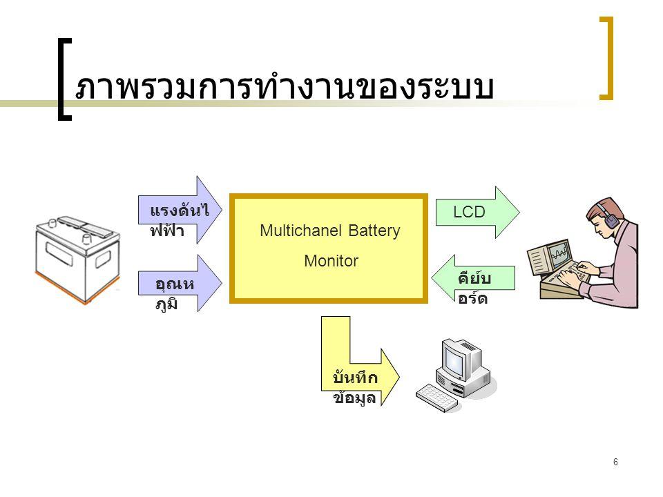 6 ภาพรวมการทำงานของระบบ Multichanel Battery Monitor แรงดันไ ฟฟ้า อุณห ภูมิ LCD คีย์บ อร์ด บันทึก ข้อมูล