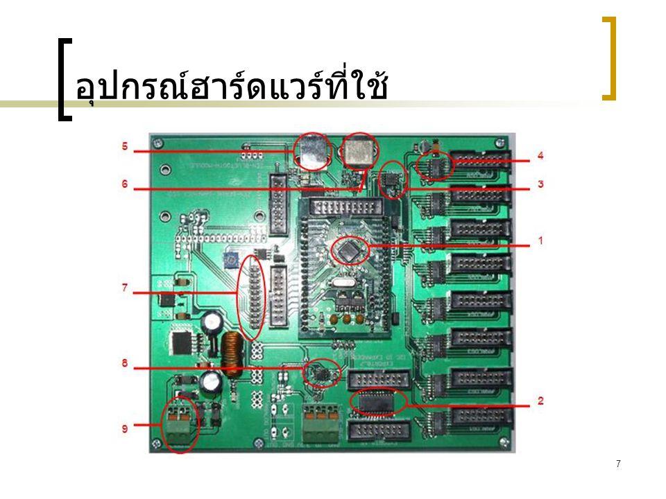 7 อุปกรณ์ฮาร์ดแวร์ที่ใช้