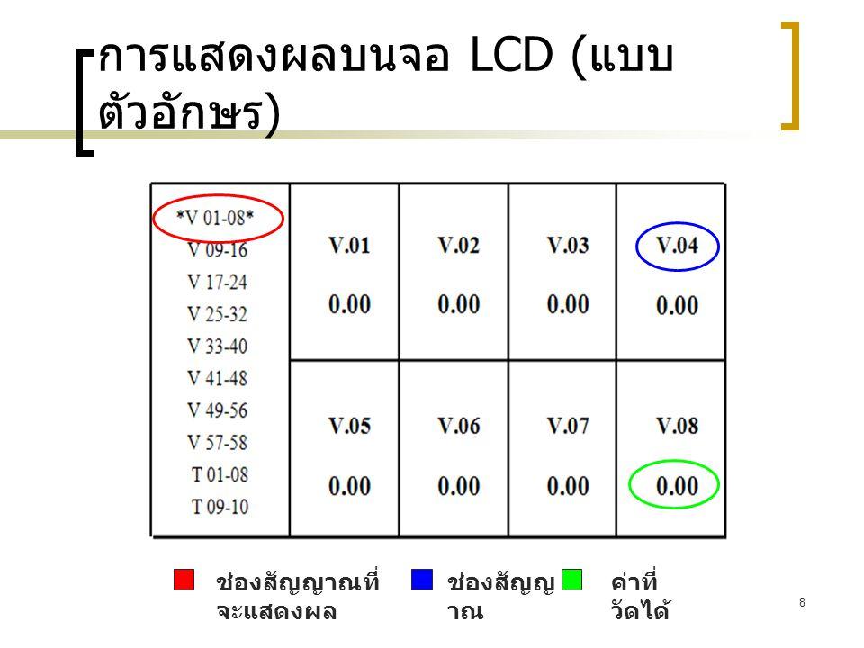 8 การแสดงผลบนจอ LCD ( แบบ ตัวอักษร ) ช่องสัญญาณที่ จะแสดงผล ช่องสัญญ าณ ค่าที่ วัดได้