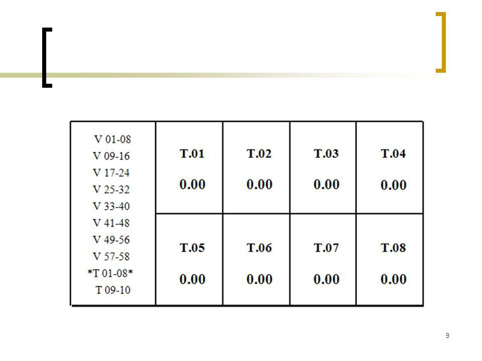 10 การแสดงผลบนจอ LCD ( แบบ กราฟิก ) ค่าของ แรงดันไฟฟ้ า ช่องสัญ ญาณ