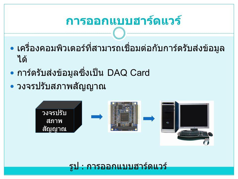 เครื่องคอมพิวเตอร์ที่สามารถเชื่อมต่อกับการ์ดรับส่งข้อมูล ได้  การ์ดรับส่งข้อมูลซึ่งเป็น DAQ Card  วงจรปรับสภาพสัญญาณ รูป : การออกแบบฮาร์ดแวร์ การออกแบบฮาร์ดแวร์ วงจรปรับ สภาพ สัญญาณ