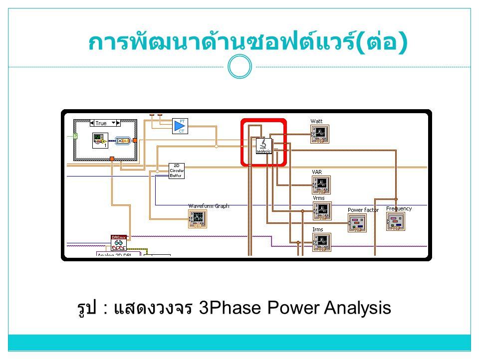 รูป : แสดงวงจร 3Phase Power Analysis การพัฒนาด้านซอฟต์แวร์ ( ต่อ )