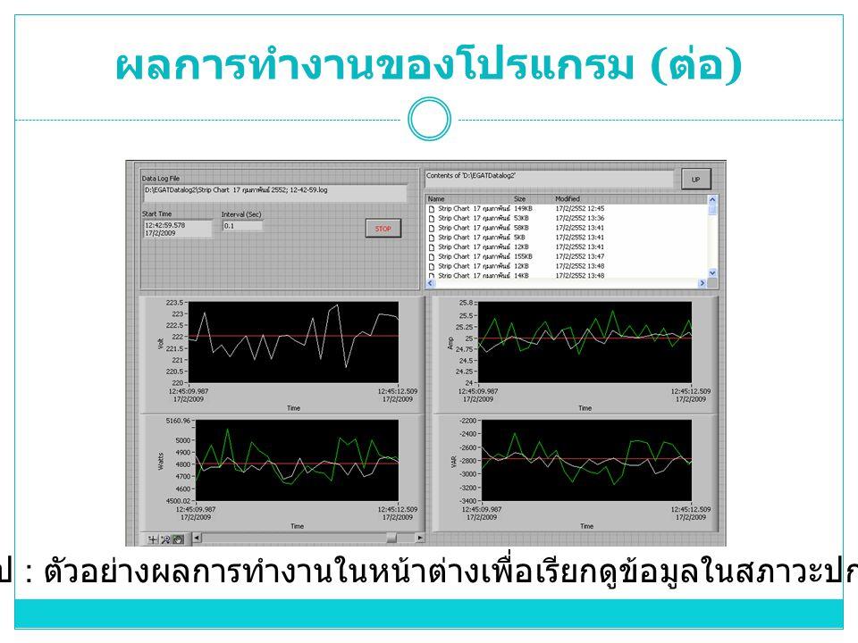 ผลการทำงานของโปรแกรม ( ต่อ ) รูป : ตัวอย่างผลการทำงานในหน้าต่างเพื่อเรียกดูข้อมูลในสภาวะปกติ