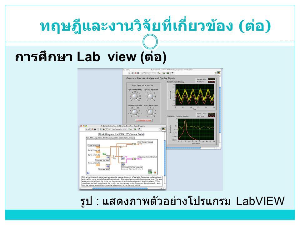รูป : เครื่องบันทึกข้อมูลที่ใช้ในสถานีไฟฟ้าย่อย การเก็บข้อมูลจากการไฟฟ้าฝ่ายผลิต ทฤษฎีและงานวิจัยที่เกี่ยวข้อง ( ต่อ )