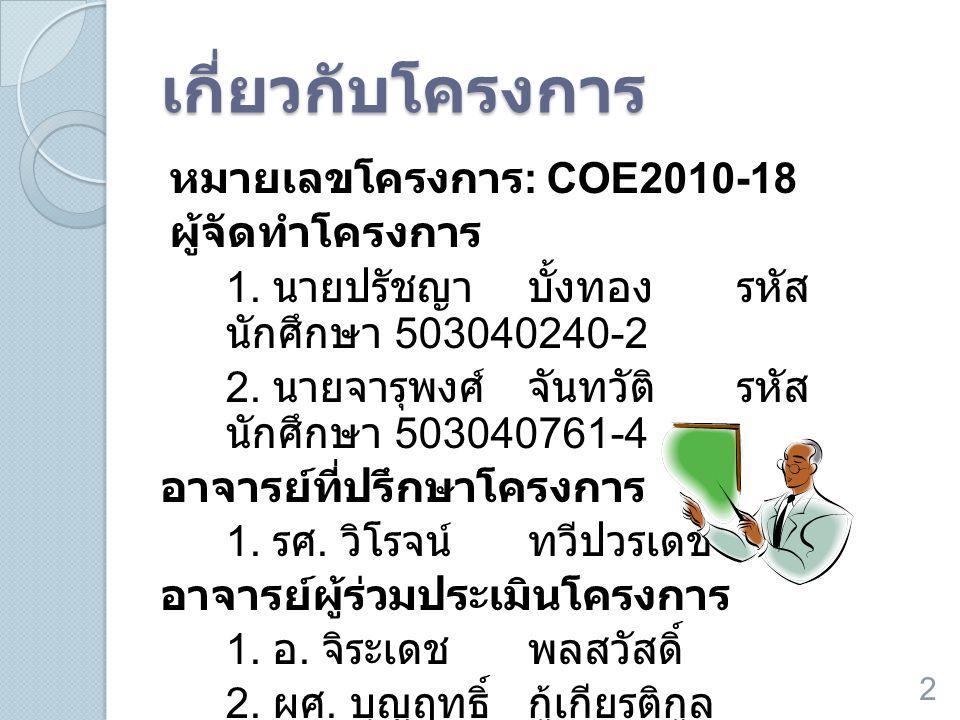 เกี่ยวกับโครงการ หมายเลขโครงการ : COE2010-18 ผู้จัดทำโครงการ 1. นายปรัชญาบั้งทองรหัส นักศึกษา 503040240-2 2. นายจารุพงศ์จันทวัติรหัส นักศึกษา 50304076