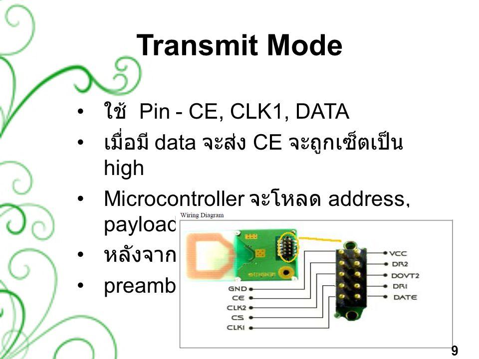 Transmit Mode • ใช้ Pin - CE, CLK1, DATA • เมื่อมี data จะส่ง CE จะถูกเซ็ตเป็น high •Microcontroller จะโหลด address, payload data • หลังจากนั้นจะคำนวณ