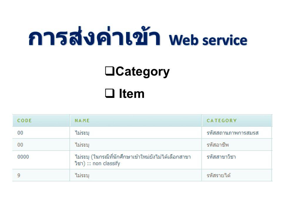 Web Service ข้อมูล ดิบ ข้อมูล กลาง Uploaded Update Selected