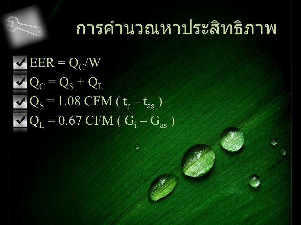การคำนวณหาประสิทธิภาพ • EER = Q C /W • Q C = Q S + Q L • Q S = 1.08 CFM ( t r – t as ) • Q L = 0.67 CFM ( G i – G as )