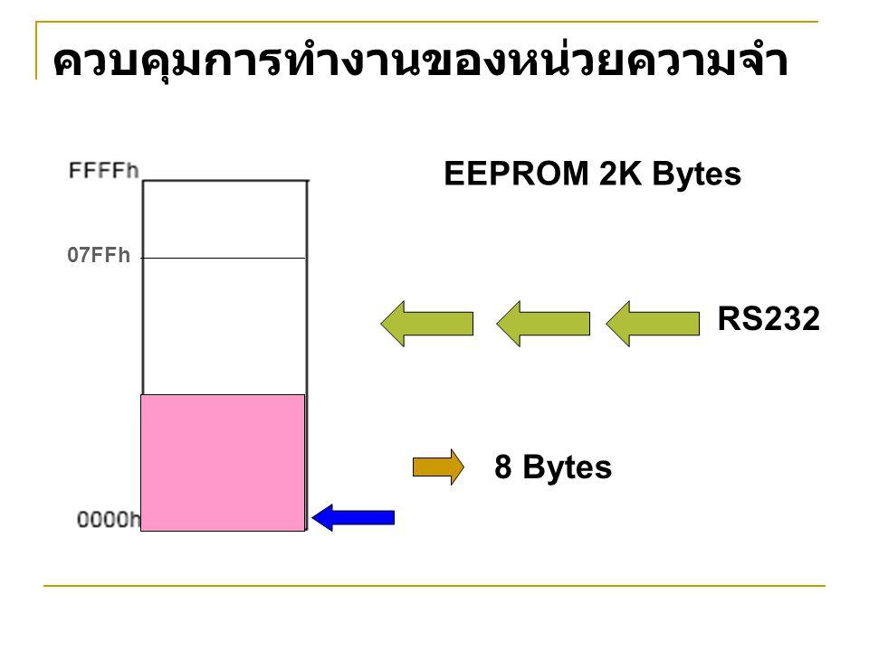 ควบคุมการทำงานของหน่วยความจำ 07FFh EEPROM 2K Bytes RS232 8 Bytes