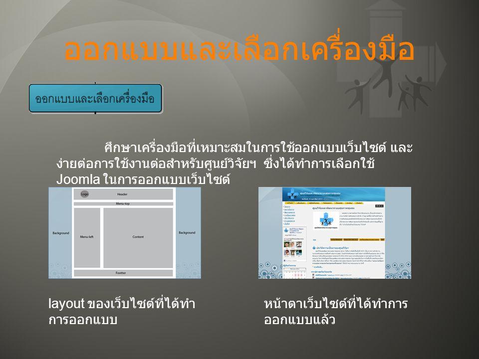 ออกแบบและเลือกเครื่องมือ layout ของเว็บไซต์ที่ได้ทำ การออกแบบ ศึกษาเครื่องมือที่เหมาะสมในการใช้ออกแบบเว็บไซต์ และ ง่ายต่อการใช้งานต่อสำหรับศูนย์วิจัยฯ