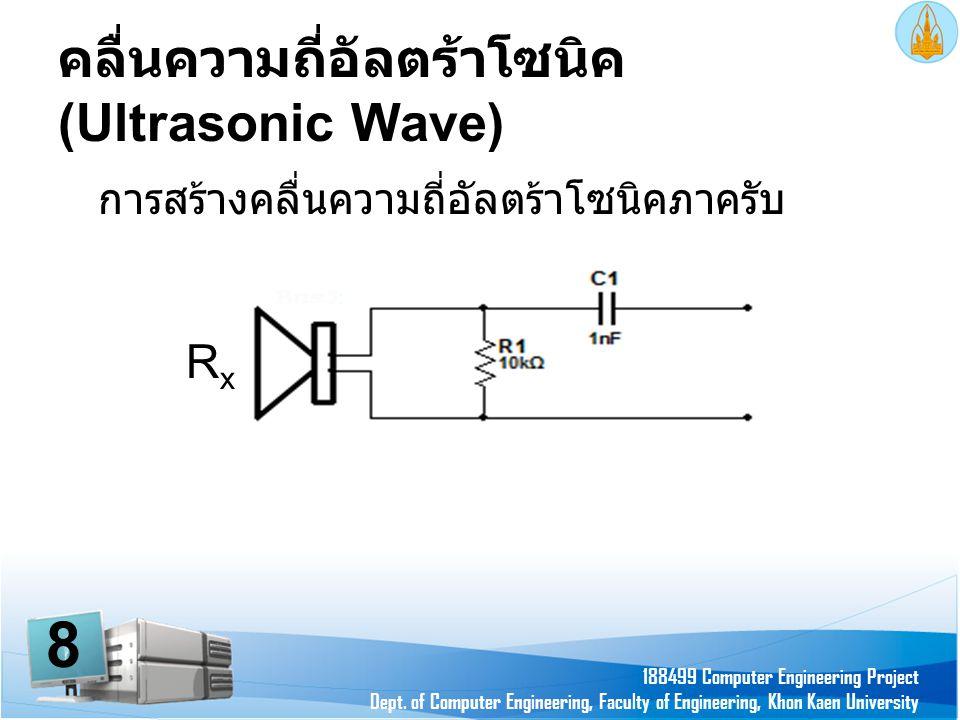 คลื่นความถี่อัลตร้าโซนิค (Ultrasonic Wave) การสร้างคลื่นความถี่อัลตร้าโซนิคภาครับ 188499 Computer Engineering Project Dept. of Computer Engineering, F