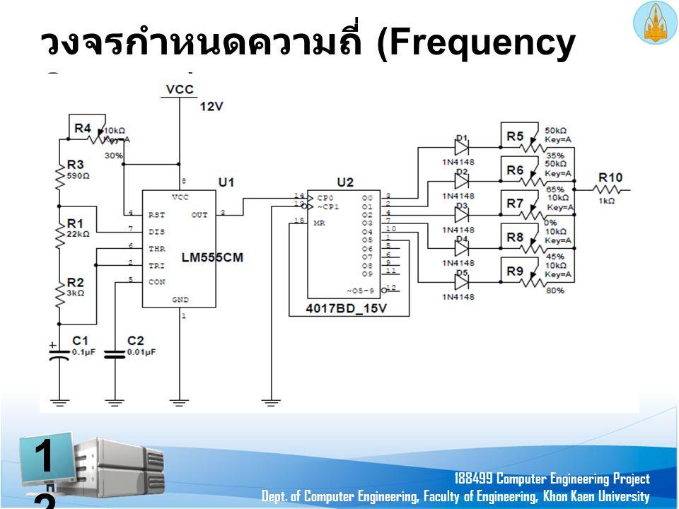 วงจรกำหนดความถี่ (Frequency Scanner) 188499 Computer Engineering Project Dept. of Computer Engineering, Faculty of Engineering, Khon Kaen University 1
