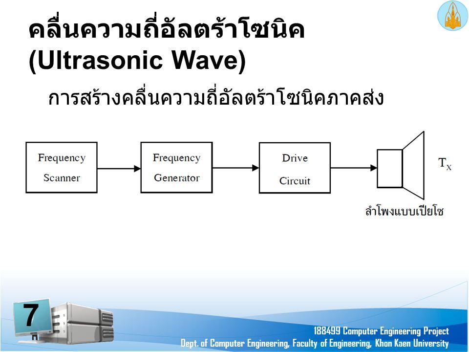 คลื่นความถี่อัลตร้าโซนิค (Ultrasonic Wave) การสร้างคลื่นความถี่อัลตร้าโซนิคภาคส่ง 188499 Computer Engineering Project Dept. of Computer Engineering, F