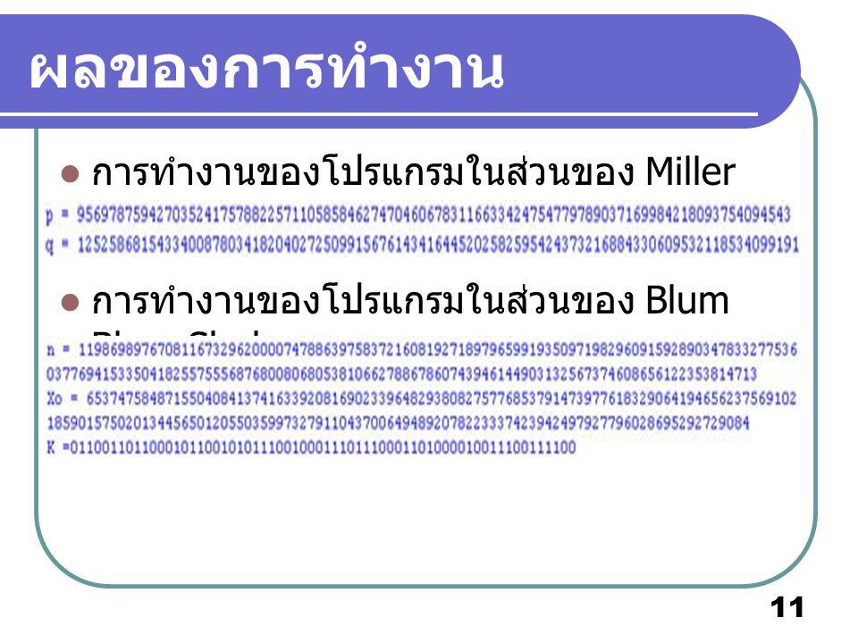 ผลของการทำงาน 11  การทำงานของโปรแกรมในส่วนของ Miller Rabin  การทำงานของโปรแกรมในส่วนของ Blum Blum Shub
