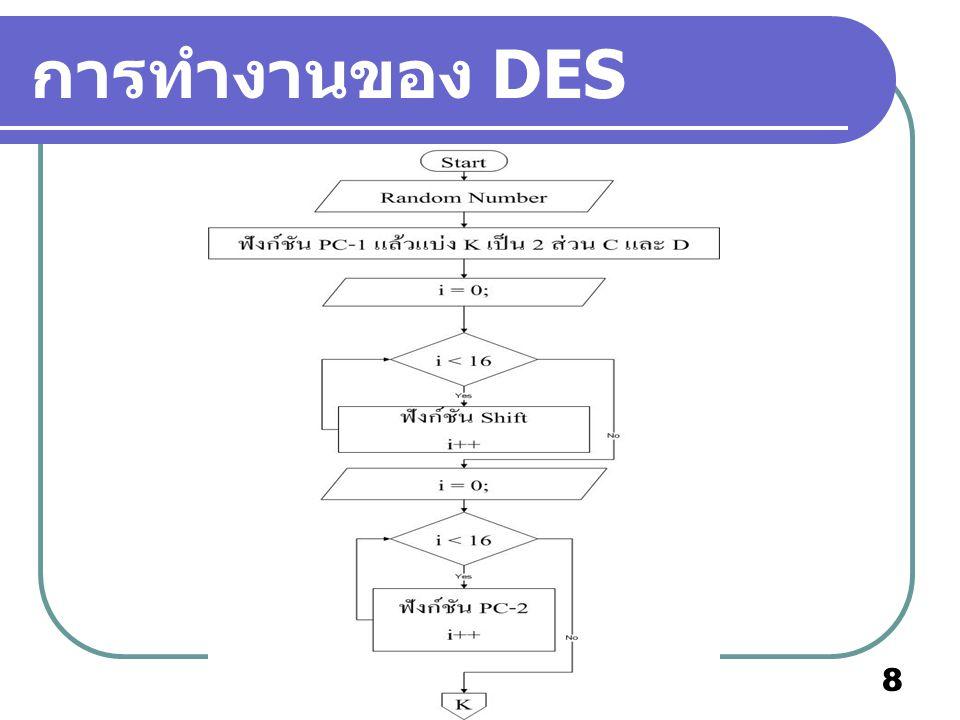 การทำงานของ DES 8