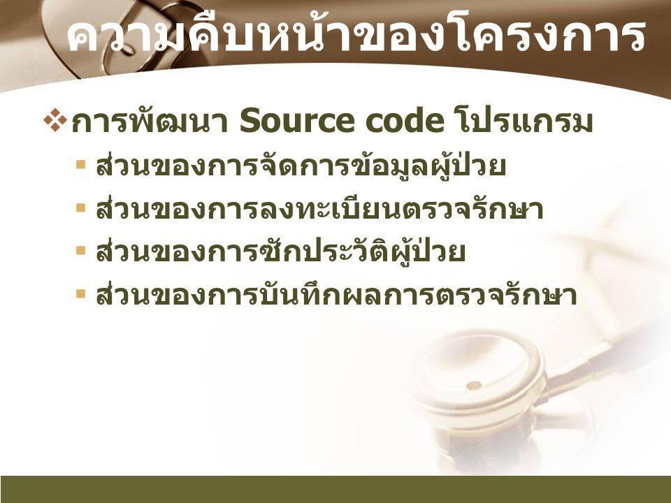 ความคืบหน้าของโครงการ  การพัฒนา Source code โปรแกรม  ส่วนของการจัดการข้อมูลผู้ป่วย  ส่วนของการลงทะเบียนตรวจรักษา  ส่วนของการซักประวัติผู้ป่วย  ส่
