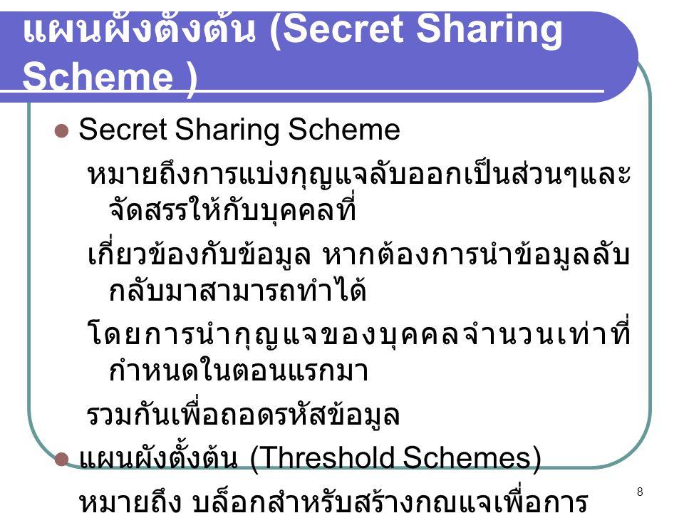 แผนผังตั้งต้น (Secret Sharing Scheme )  Secret Sharing Scheme หมายถึงการแบ่งกุญแจลับออกเป็นส่วนๆและ จัดสรรให้กับบุคคลที่ เกี่ยวข้องกับข้อมูล หากต้องก