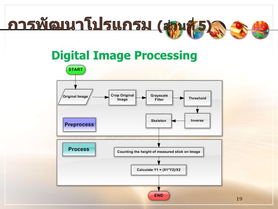 Digital Image Processing 19