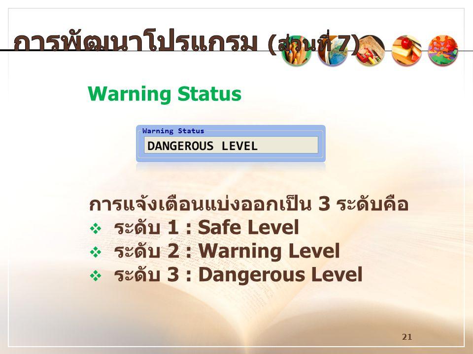 Warning Status 21 การแจ้งเตือนแบ่งออกเป็น 3 ระดับคือ  ระดับ 1 : Safe Level  ระดับ 2 : Warning Level  ระดับ 3 : Dangerous Level