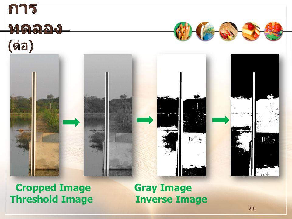 23 Cropped Image Gray Image Threshold Image Inverse Image