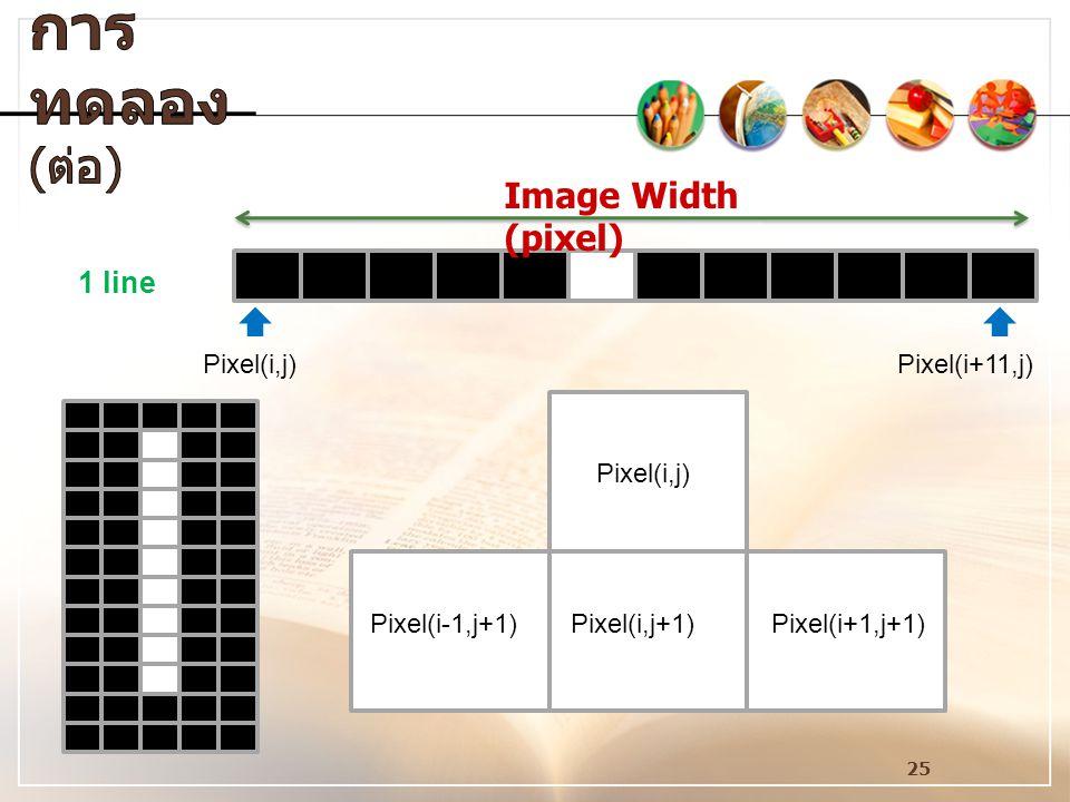 25 1 line Image Width (pixel) Pixel(i,j) Pixel(i-1,j+1)Pixel(i,j+1)Pixel(i+1,j+1) Pixel(i,j)Pixel(i+11,j)
