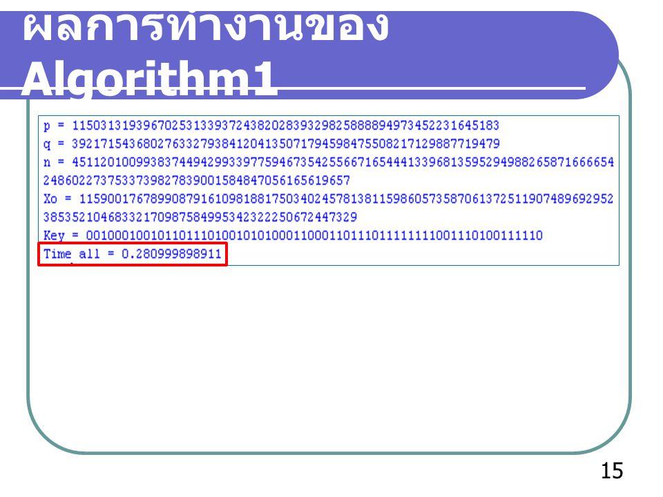 ผลการทำงานของ Algorithm1 15
