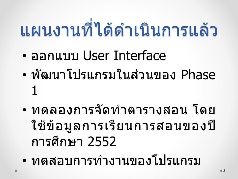แผนงานที่ได้ดำเนินการแล้ว 4 • ออกแบบ User Interface • พัฒนาโปรแกรมในส่วนของ Phase 1 • ทดลองการจัดทำตารางสอน โดย ใช้ข้อมูลการเรียนการสอนของปี การศึกษา