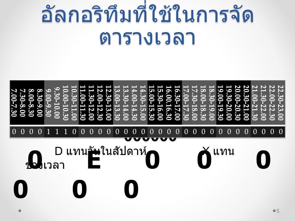 อัลกอริทึมที่ใช้ในการจัด ตารางเวลา 5 [D][XXXXXXXX][D][XXXXXXXX] [D][XXXXXXXX] D แทนวันในสัปดาห์ X แทน ช่วงเวลา 10E00000030E000000 00001110000000000000