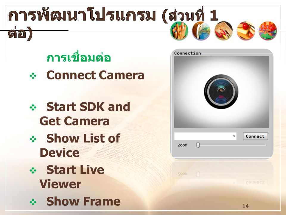 14 การเชื่อมต่อ  Connect Camera  Start SDK and Get Camera  Show List of Device  Start Live Viewer  Show Frame