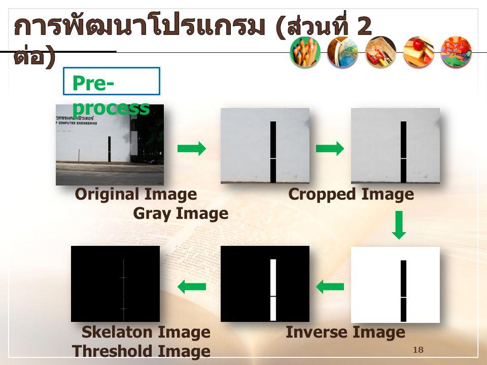 18 Original Image Cropped Image Gray Image Skelaton Image Inverse Image Threshold Image Pre- process
