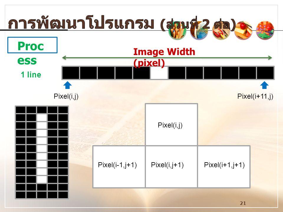 21 1 line Image Width (pixel) Pixel(i,j) Pixel(i-1,j+1)Pixel(i,j+1)Pixel(i+1,j+1) Pixel(i,j)Pixel(i+11,j) Proc ess