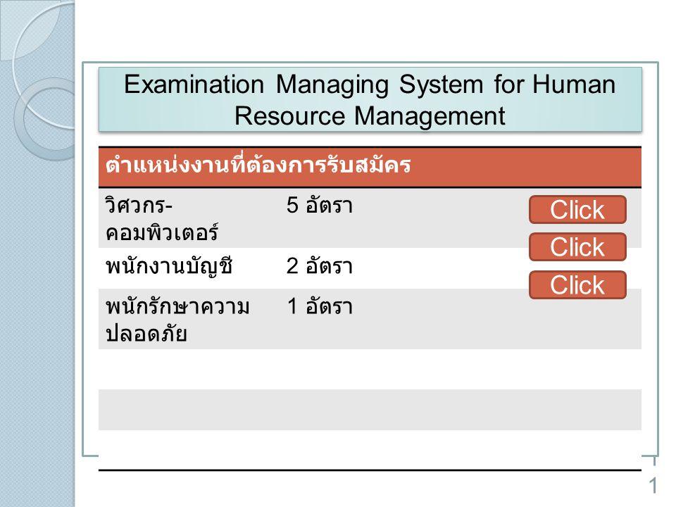 11 ตำแหน่งงานที่ต้องการรับสมัคร วิศวกร - คอมพิวเตอร์ 5 อัตรา พนักงานบัญชี 2 อัตรา พนักรักษาความ ปลอดภัย 1 อัตรา Examination Managing System for Human