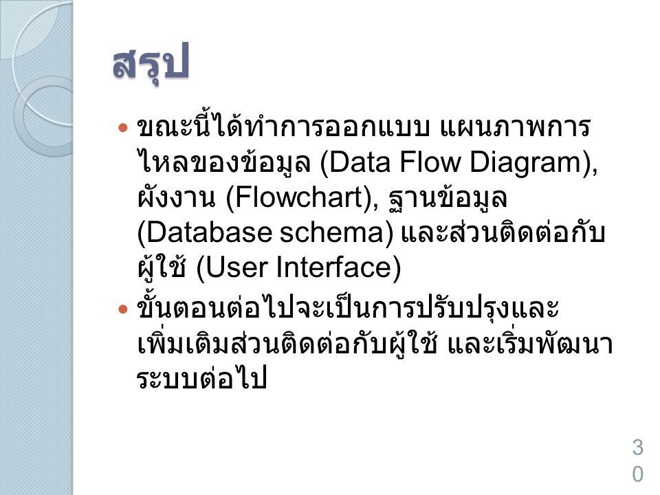 สรุป  ขณะนี้ได้ทำการออกแบบ แผนภาพการ ไหลของข้อมูล (Data Flow Diagram), ผังงาน (Flowchart), ฐานข้อมูล (Database schema) และส่วนติดต่อกับ ผู้ใช้ (User